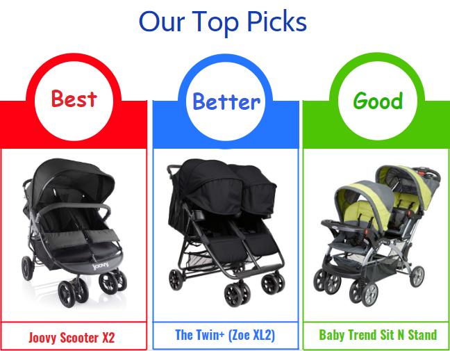 Our Top Picks
